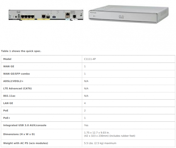 Cisco C1111-4P router